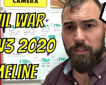 Civil War World War 3 2020 – SHTF Prepper Whiteboard Timeline